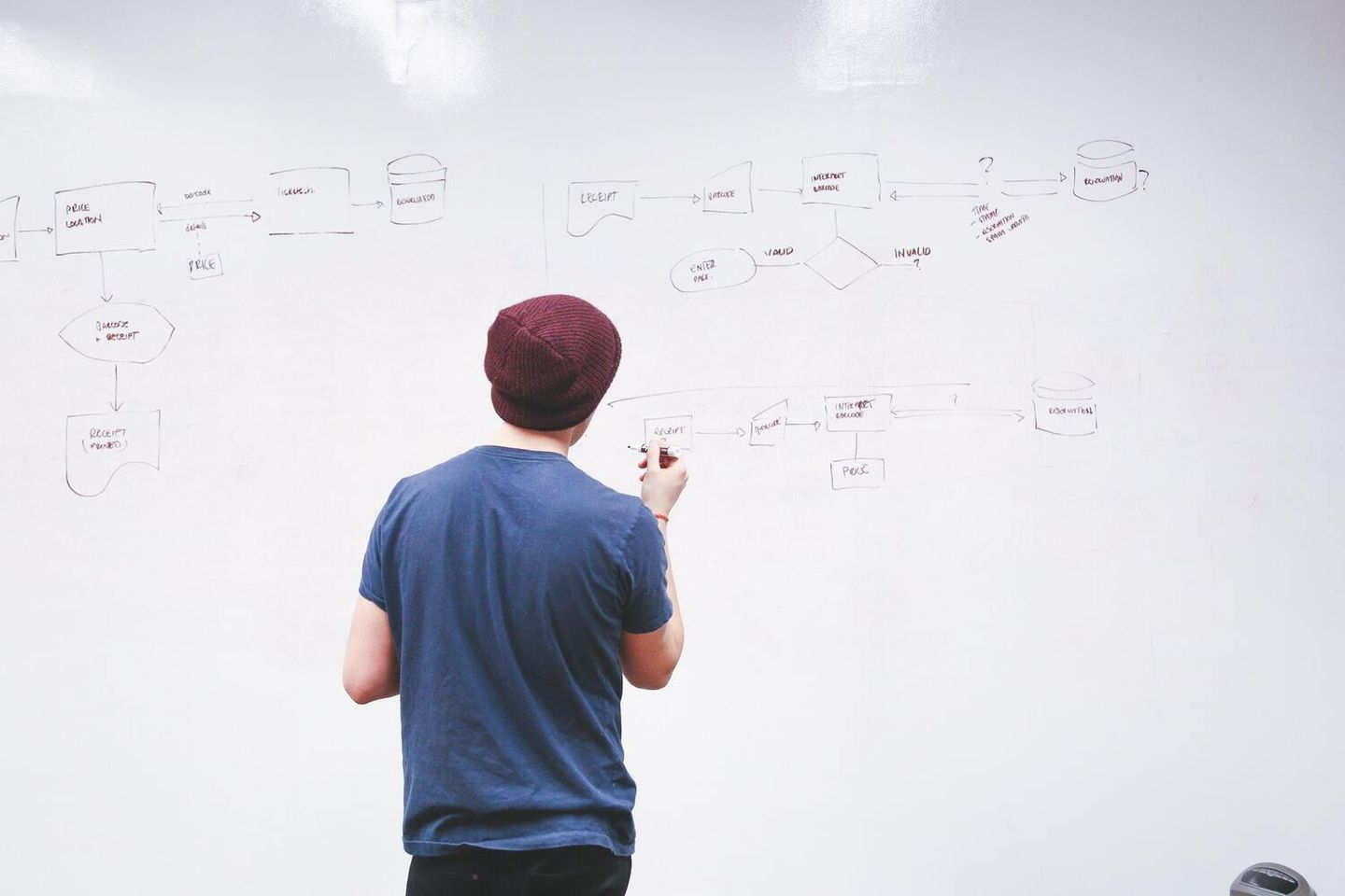 A lot goes into setting up your freelance business model